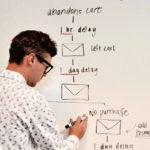 Pentingnya Tindakan Pembaruan Terhadap Aplikasi